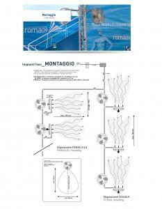 Kool-montaggio-linea-vento